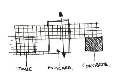Modular Design Development