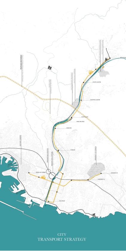 Transport Proposal